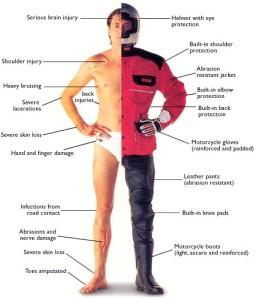 motorcycle-injuries